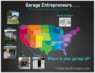 garage entrepreneurship infographic