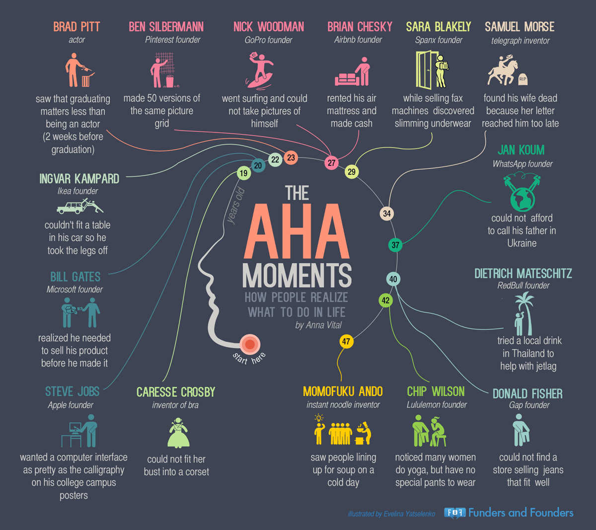 aha moment Browse over 10 educational resources created by aha moments in the official teachers pay teachers store.