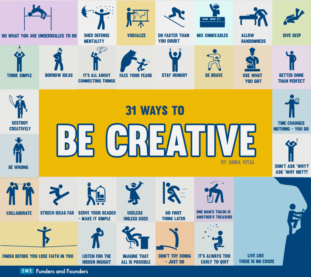 31 ways how to be creative infographic