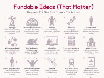 Fundable Ideas That Matters
