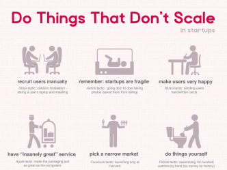 do things that dont scale - infographic
