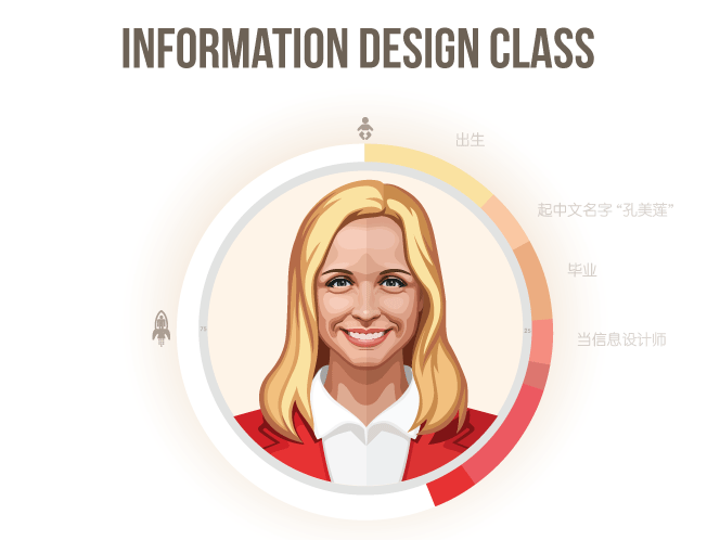 Learn About Infographics From Anna Vital
